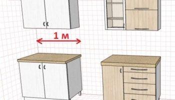 Миф о погонном метре